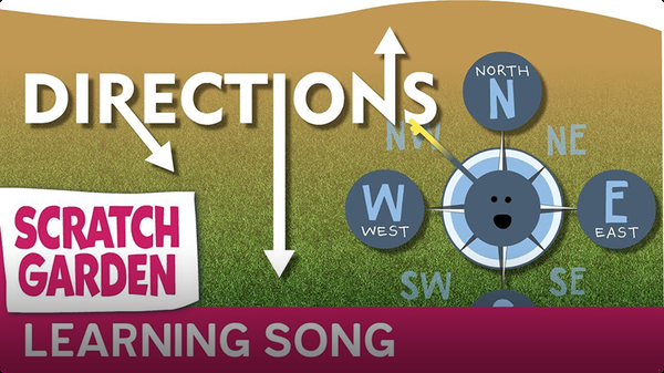 Directions! The North South East West Song