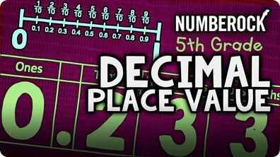 Decimal Place Value