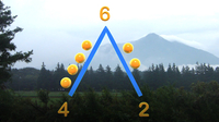 Math Mountain Introductions