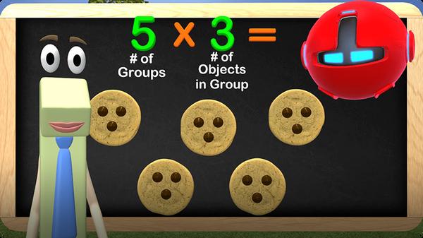 Multiplication Relations
