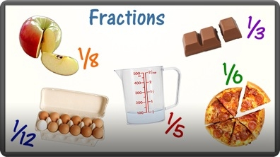 Fractions, Part One