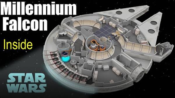 What's inside the Millenium Falcon?