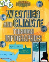 Weather and Climate Through the Infographics
