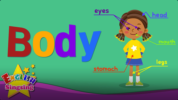 Kids Vocabulary: Body - Parts of Body
