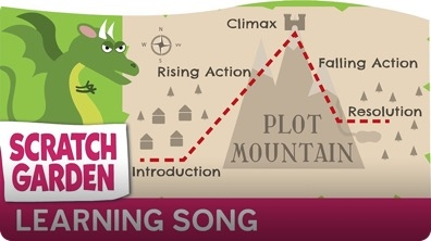 Plot Mountain! The Plot Diagram Song