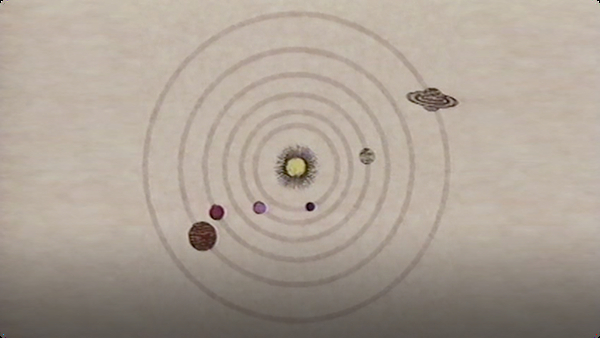 Copernicus's Theory of the Solar System
